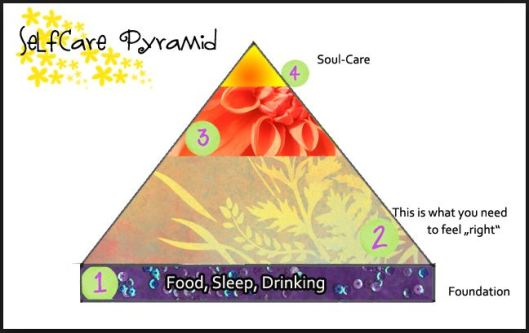 self care pyramid